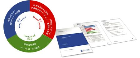 KHRが提供するEQ適正検査ツール「SEI」